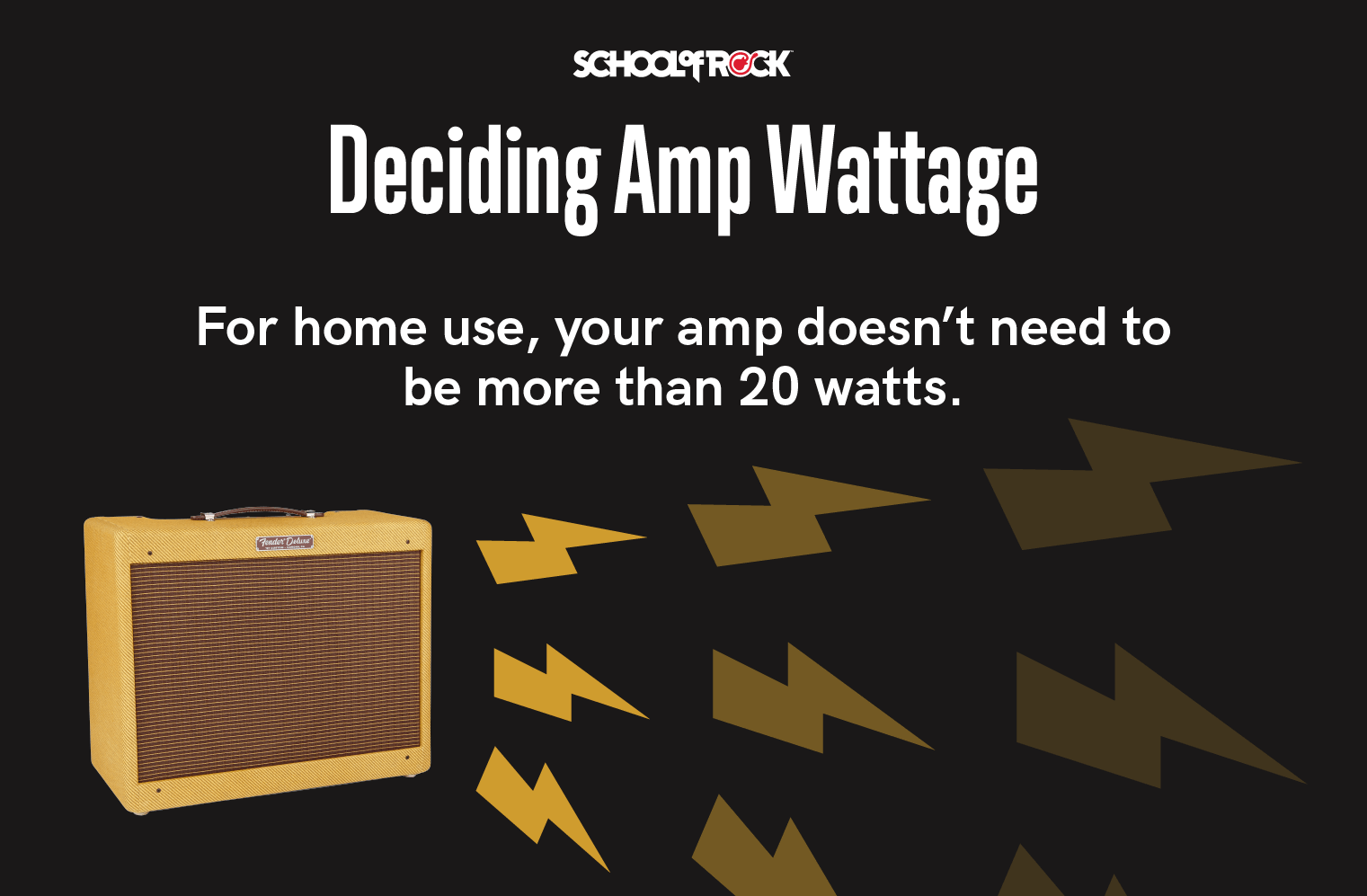 deciding amp wattage to use