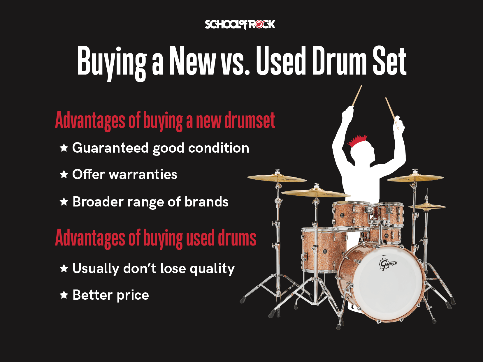 Buying a new vs used drum set