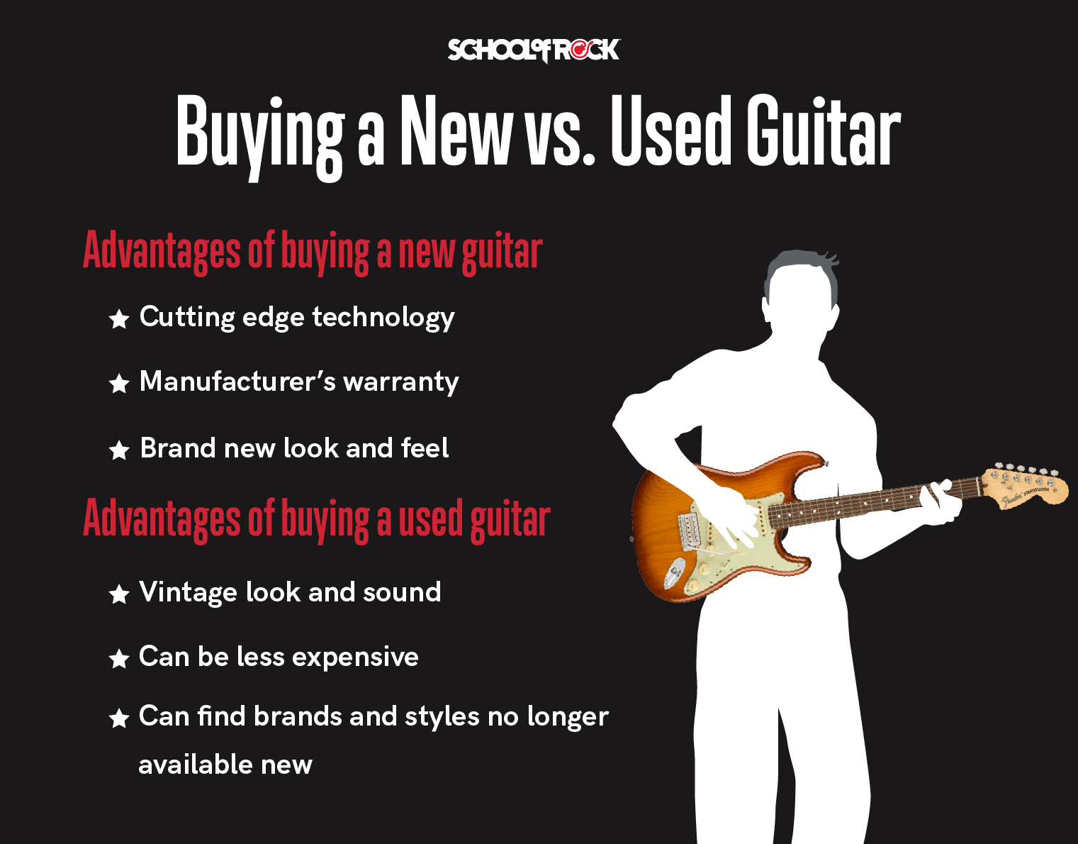 Buying a new vs. a used guitar