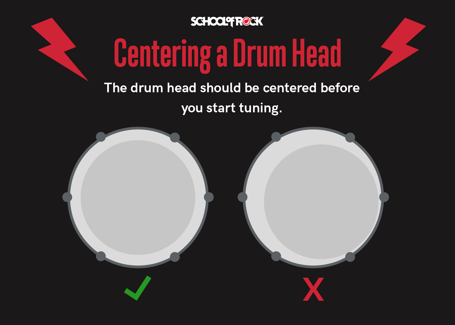 Center your drum head before you start tuning.
