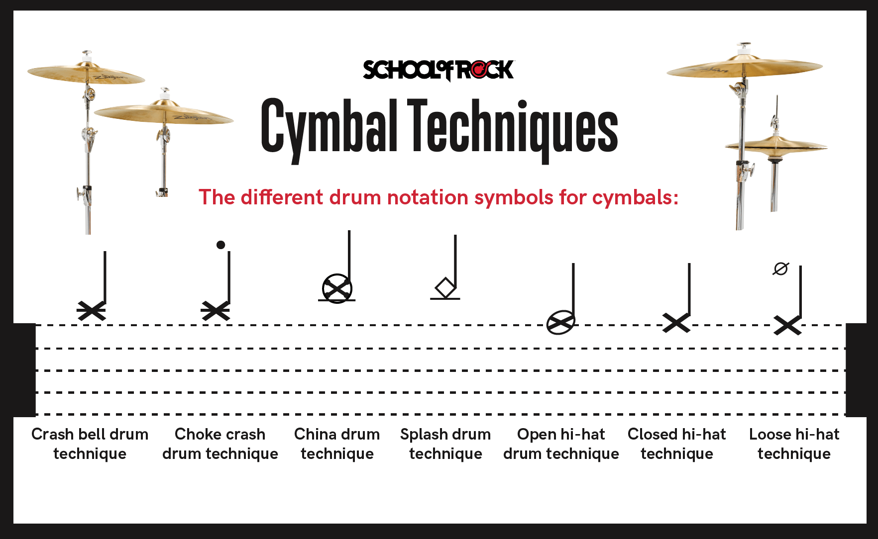 cymbal techniques for drums