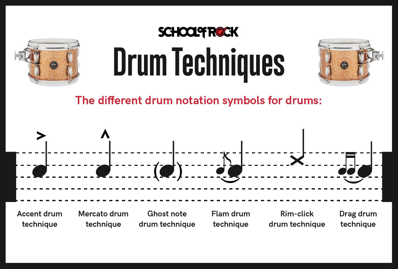 drum notation techniques