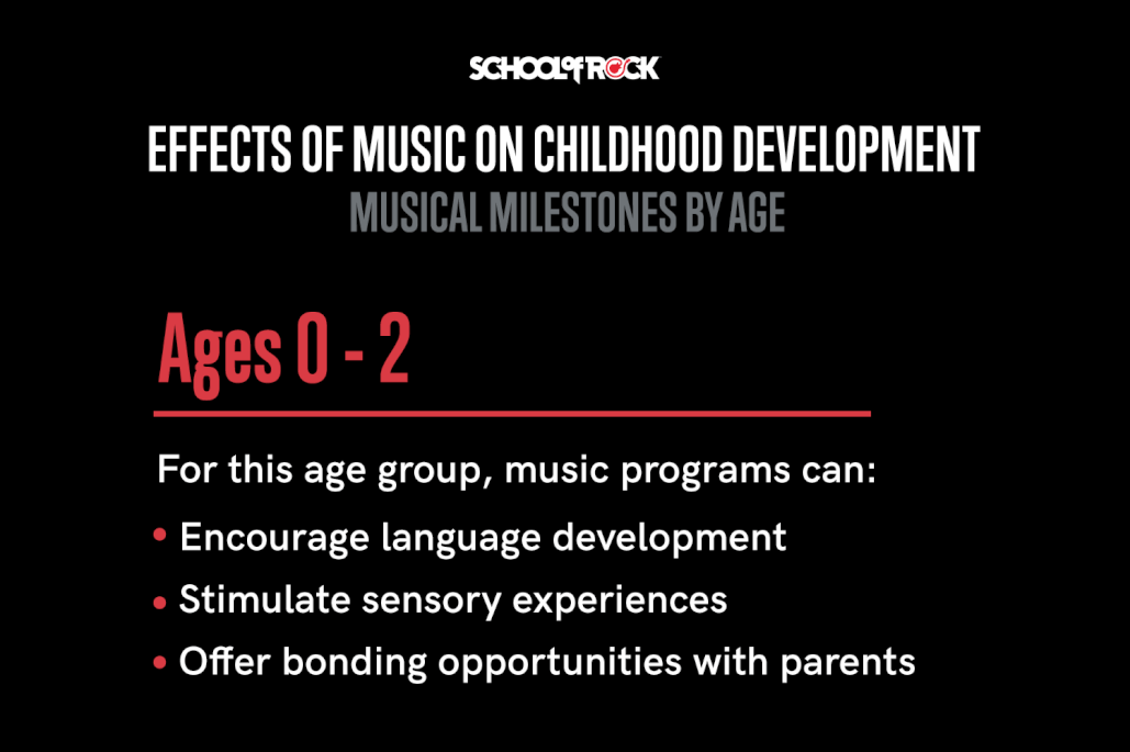 For ages 0 to 2, music programs can encourage language and sensory development, and create bonding opportunities for parents.