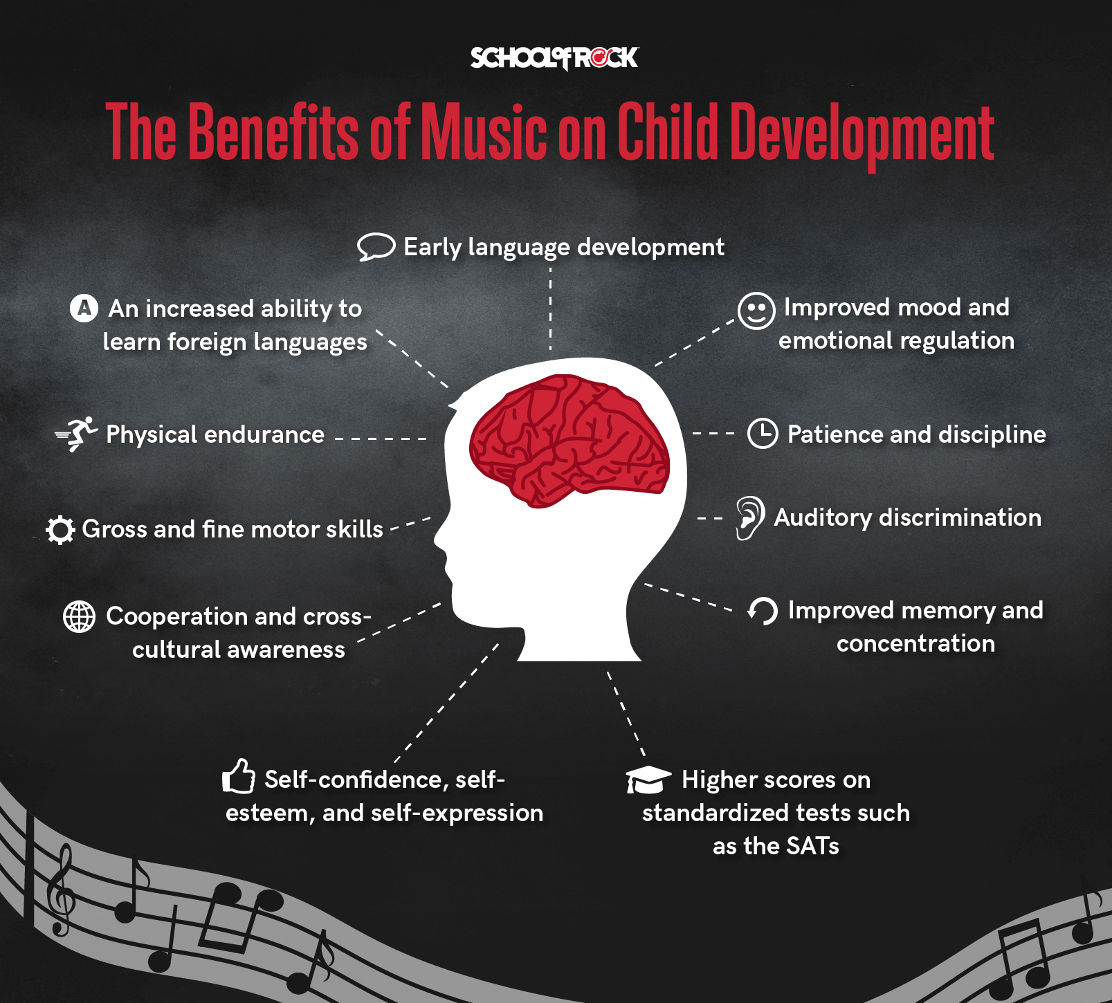 effects of music on child development