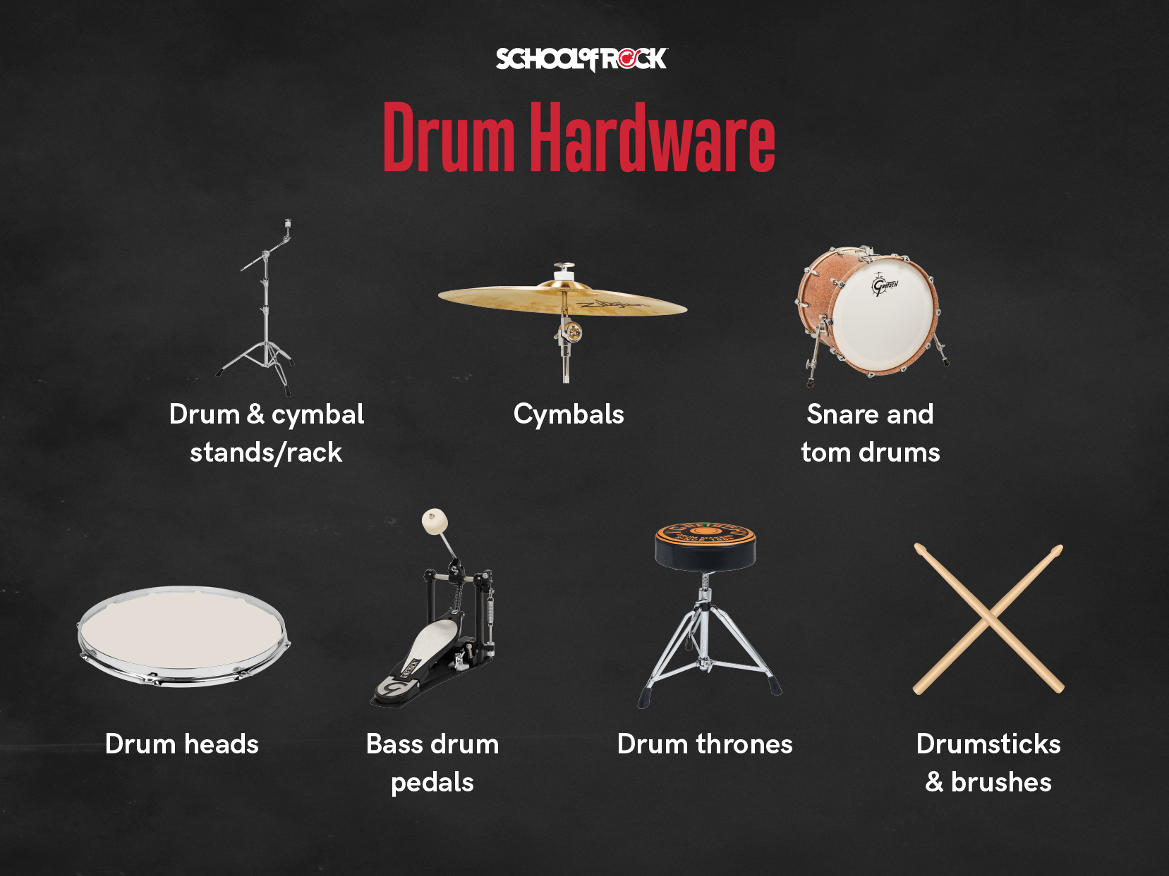 Choosing between drum hardware for a beginner drum set