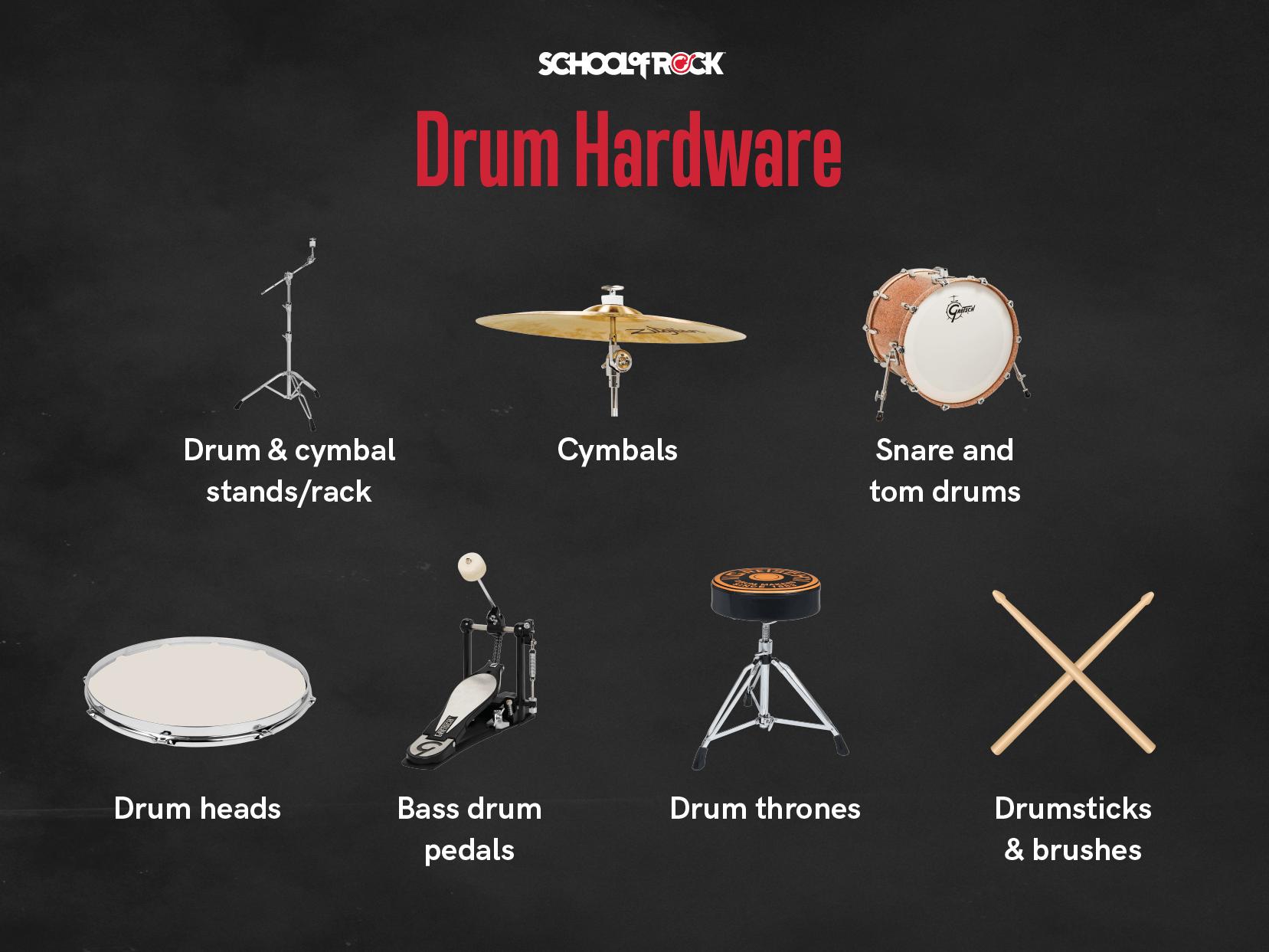 Choosing between drum hardware for a beginner drum set