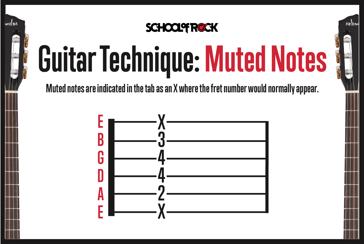 Guitar technique muted notes
