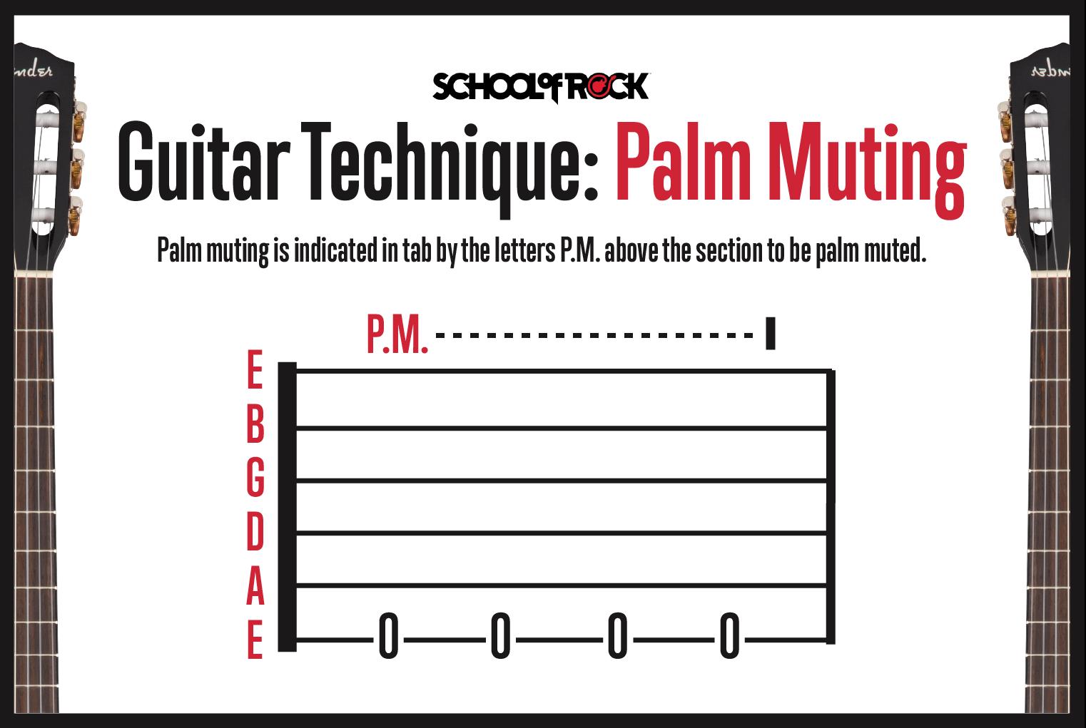 Guitar technique palm muting