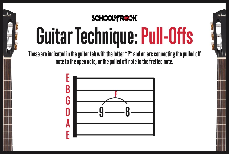 Guitar technique pull offs