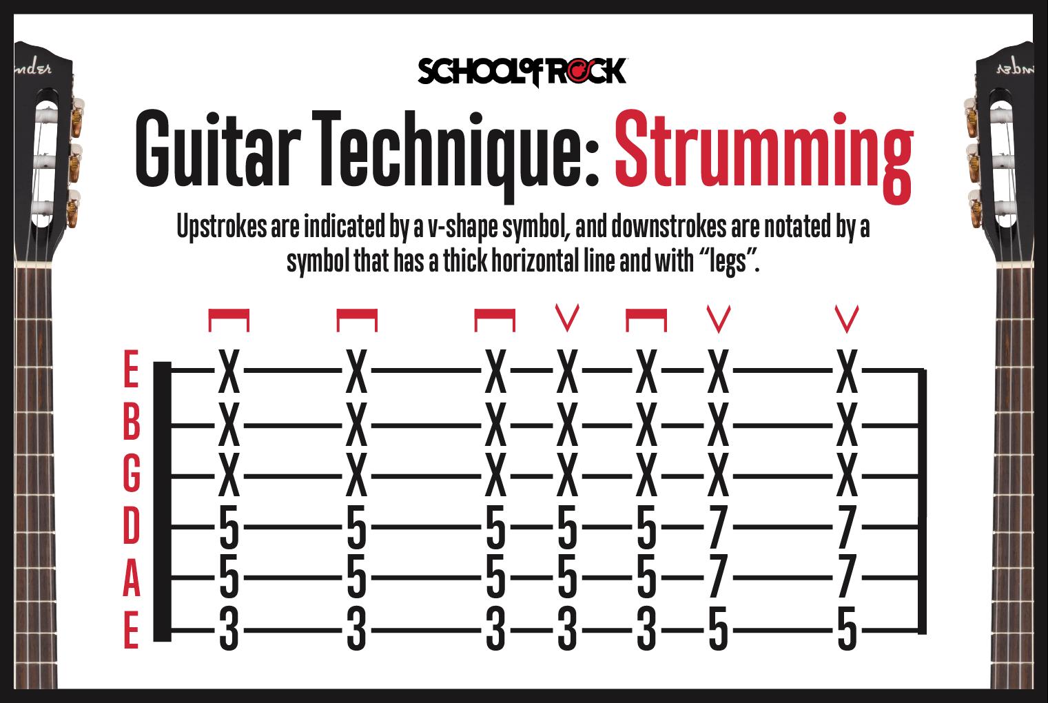 Guitar technique strumming