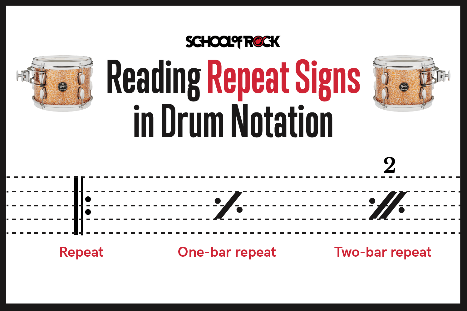 reading repeat signs in drum notation